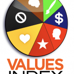 VALUES Index new